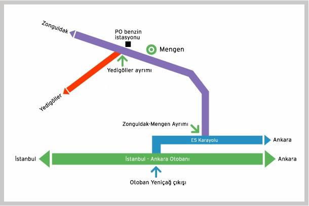 yedigoller-harita-kroki